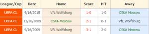 CSKA vs Wolfsburg