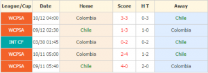 Chile vs Kolombia