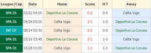 Deportivo La Coruna vs Celta Vigo