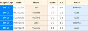 Lazio vs Palermo