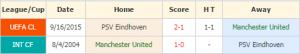 MU vs PSV