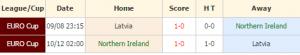 irlandia utara vs latvia
