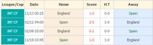 spanyol vs inggris