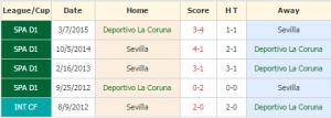 Deportivo La Coruna vs Sevilla