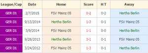 Hertha Berlin vs Mainz