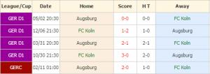 Koln vs Augsburg