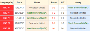 WBA vs Newcastle