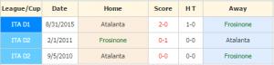 Frosinone vs Atalanta
