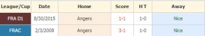 Nice vs Angers