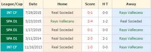 Rayo Vallecano vs Real Sociedad