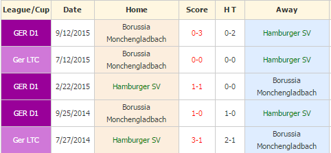 Hamburg vs Monchengladbach
