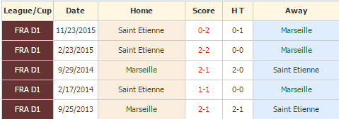 Marseille vs Saint Etienne