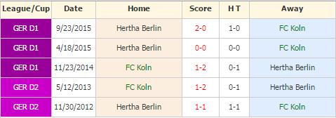 koln vs hertha berlin