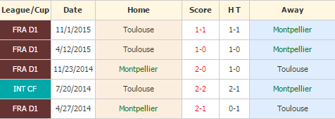 montpellier vs toulouse