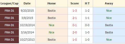 nice vs bastia