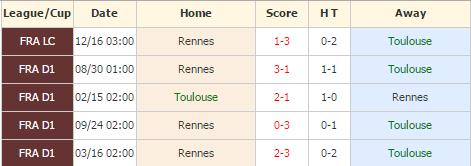toulouse vs rennes