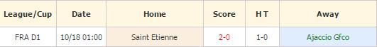 Ajaccio vs Saint Etienne