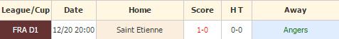 Angers vs Saint Etienne
