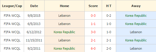 Korsel vs Lebanon