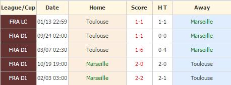 Marseille vs Toulouse