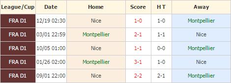 Montpellier vs Nice