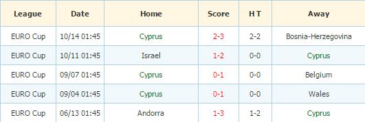 Siprus