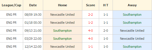 Southampton vs Newcastle