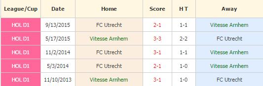 Vitesse vs Utrecht