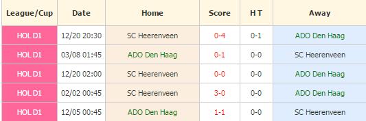 ADO vs Heerenveen