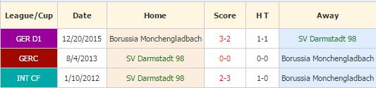 Darmstadt vs Monchengladbach