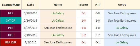 LA vs San Jose