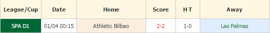 Las Palmas vs Bilbao