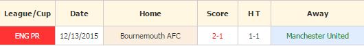 MU vs Bournemouth