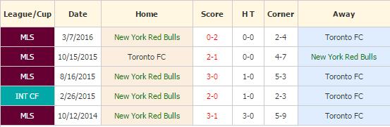 NY RB vs Toronto