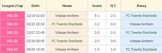 Twente vs Vitesse