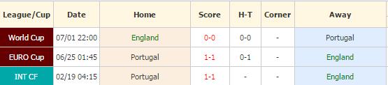 inggris vs portugal
