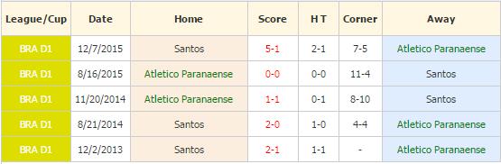 atletico paranaense vs santos