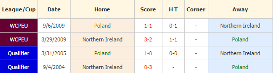 polandia vs irlandia utara