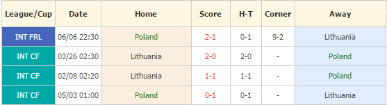 polandia vs lithuania