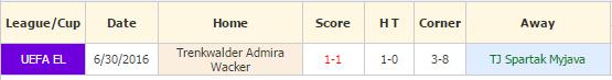 spartak vs admira