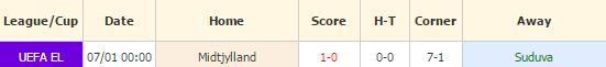 suduva vs midtjylland