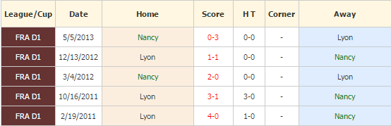 Nancy vs Lyon