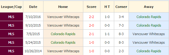 colorado rapids vs whitecaps