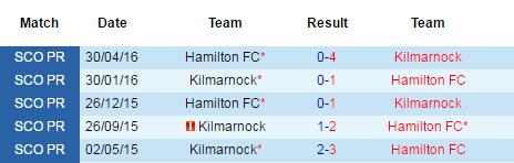 hamilton vs kilmarnock