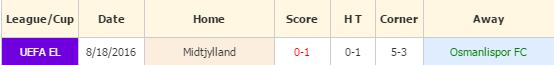 osmanlispor vs midtjylland