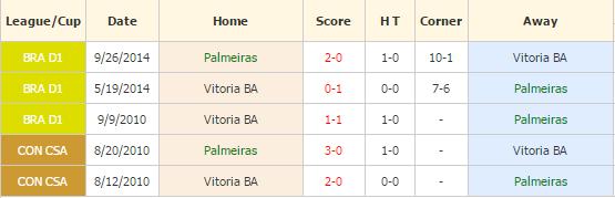 palmeiras vs vitoria