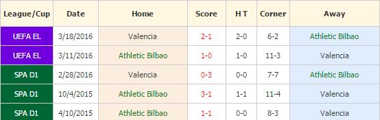 bilbao-vs-valencia