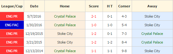 crystal-palace-vs-stoke-city