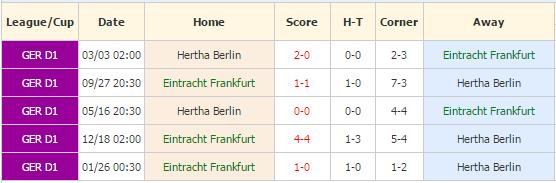 frankfurt-vs-hertha-berlin