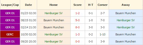 hamburg-vs-bayern-munchen